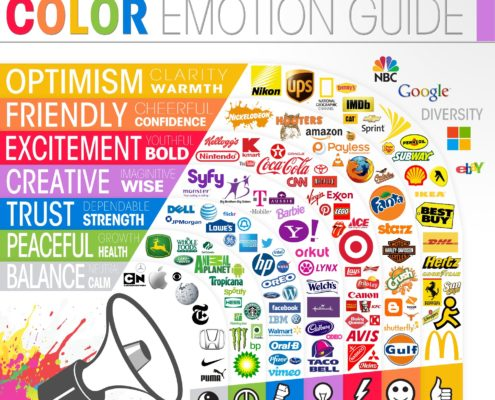Color and Emotion Guide for Marketing - Remke Blog