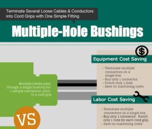 Multiple Hole Bushings Infographic - Remke Blog