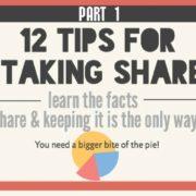 Taking Market Share Infographic - Remke Blog