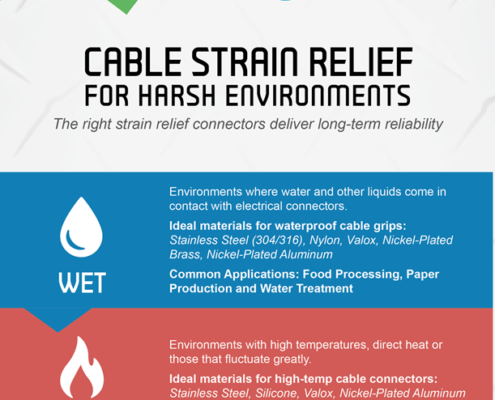 Infographic guide to cable strain relief for the electrical industry - Remke Blog