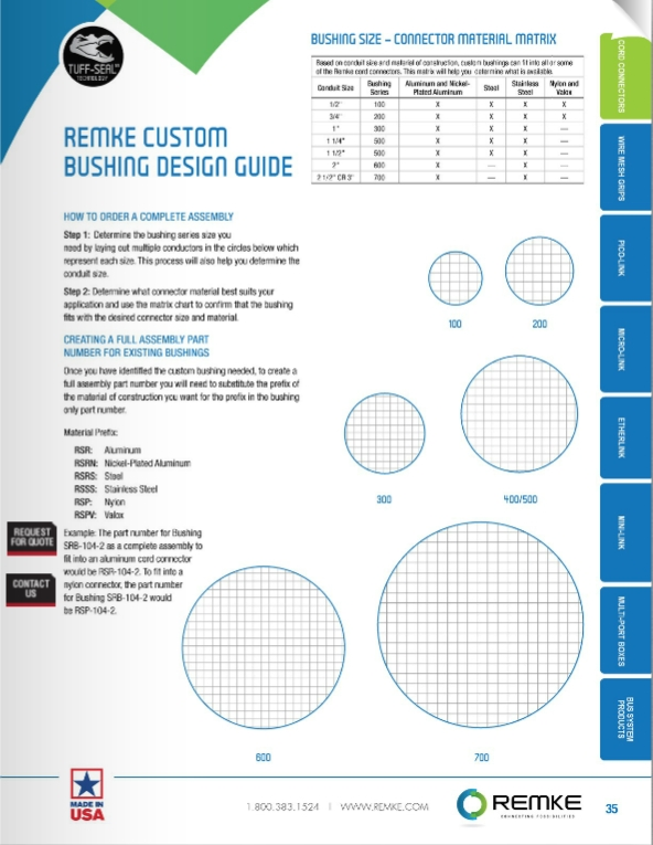 Bushing Design Guide in New Remke Catalog - Remke Blog