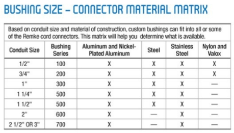 Custom Bushing Size and Material Matrix for Custom Bushing Assembly - Remke Blog