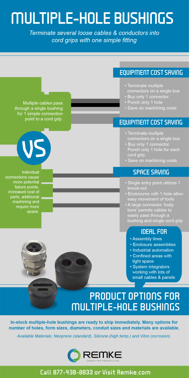 Infographic: Multiple Hole Bushings from the Remke Industries Blog - Remke.com