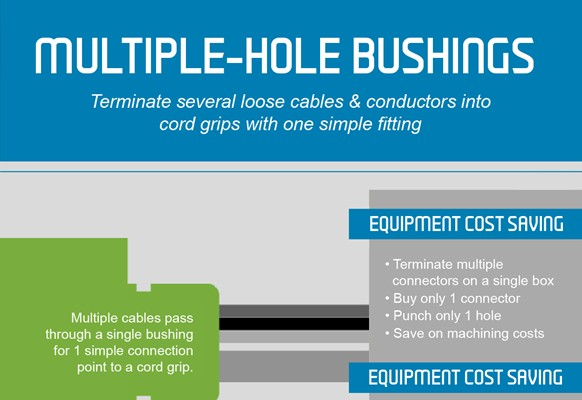 Remke Blog Multiple Hole Bushings Infographic - Remke.com