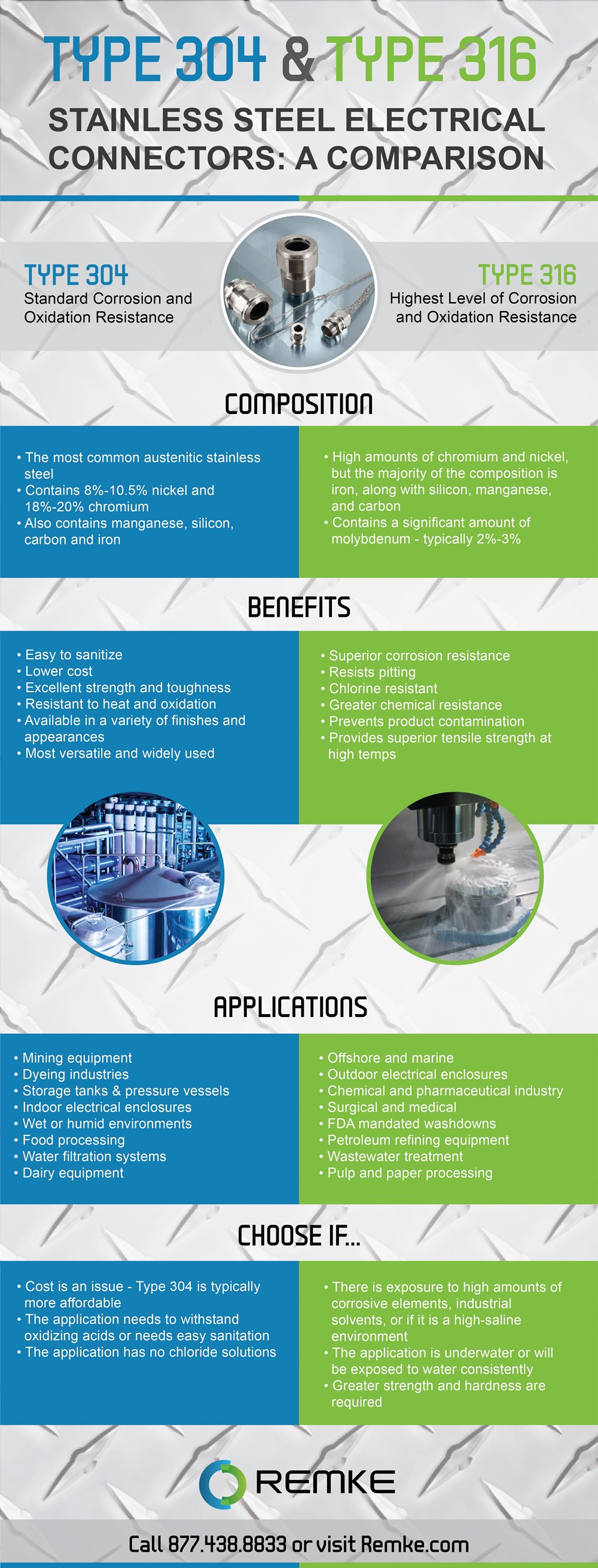 Compare Type 304 and 316 Stainless Steel Connectors in an Infographic - Blog.Remke.com